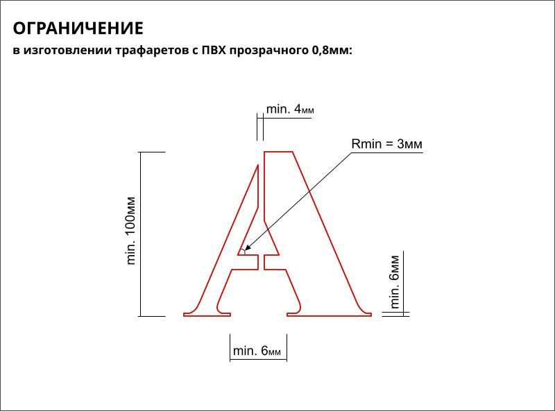 Ограничения в изготовлении трафаретов с пвх 0,8мм